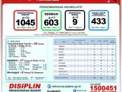 Data GTTP Covid-19 Bali, Minggu, 21 Juni 2020/ist