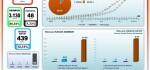 [Covid-19] 5 Agustus 2020: Kesembuhan 86,54 persen