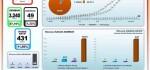 [Covid-19] Sabtu, 8 Agustus: Kesembuhan 87,10% dari Total Positif 3.720 Orang