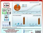 Info grafis Covid-19 di Bali per Jumat, 21 Agustus 2020