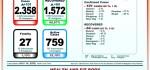 [UPDATE] 14 Juli:  Bertambah 101 Positif di Bali, Total Sembuh 1.572 Orang
