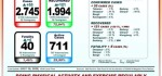Update 19 Juli: Total Angka Kematian 40 Jiwa, Sembuh Bertambah 121 Orang