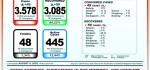 Angka Transmisi Lokal di Bali 3.187 Orang, 12 WNA