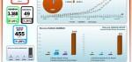 Data Covid-19 di Bali 12 Agustus: Kesembuhan Mencapai 87,05%