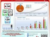 Info grafis data Covid-19 di Provinsi Bali pada Selasa, 29 September 2020